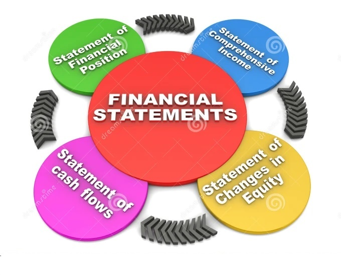 I will handle financial statement sheet profit and loss